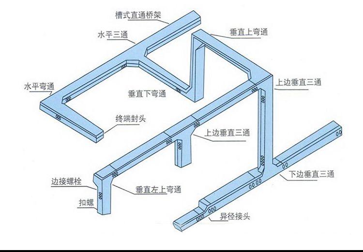玻璃钢管箱厂家