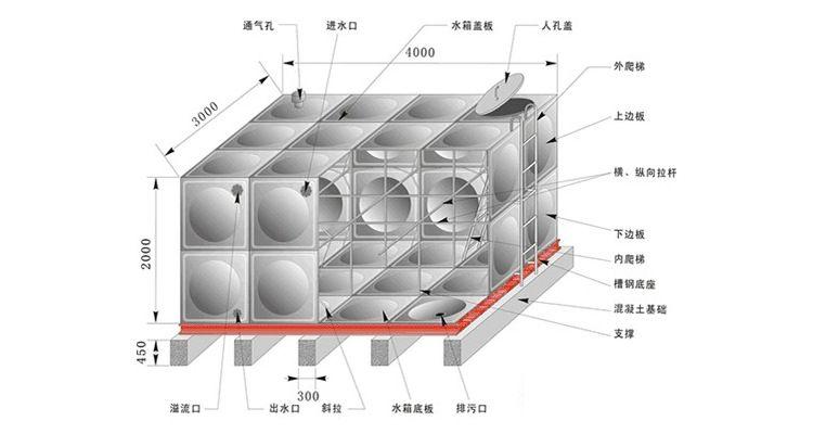 屋面消防水箱生产厂家